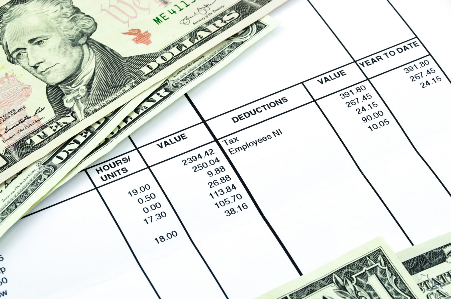 Independent Contractor Pay Stub: Everything You Need To Know | Uncustomary